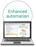 Enhanced automation