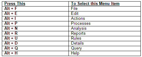 how to use myob shortcut keys underlined